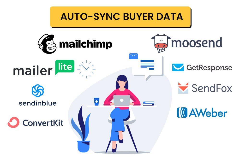 Semua Pembeli Automatik Sync Masuk Email List Autoresponder – Moosend, Sendfox, Getresponse