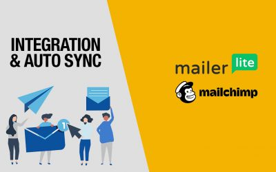 2 Integrasi Baru Email Autoresponder Ini Akan Buatkan Pengguna AdvanceOS Jana Lebih Banyak Income